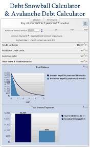 Debt Snowball Calculator Avalanche Debt Mls Mortgage