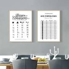 wall art for kitchen kitchen decor print wall art kitchen cooking conversions chart canvas painting measurements on kitchen wall art amazon uk with wall art for kitchen outdoor furniture