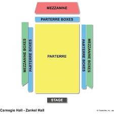 77 Meticulous Carnegie Chart