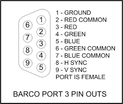 vga cable from cat5 use these pin outs