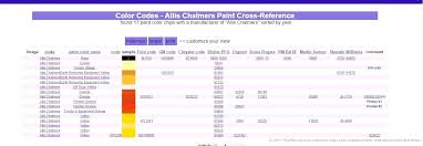 Ppg Paint Codes Cross Reference Qanswer Co