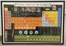Elements of Fun | AIChE
