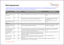 It Risk Assessment Template It Risk Assessment Template Cvsampleform regarding Risk Assessment 1
