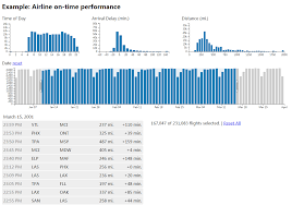 Bar Chart Jsfiddle Build Interactive Report With Crossfilter And Dc Js Ji