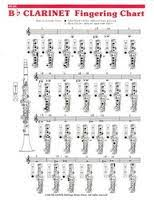 Clarinet Note Chart For Beginners Fingering Chart For Bb Clarinet Sheet Music Heritage Pub