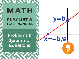 problems systems of equations playlist and teaching notes