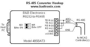 rs 422 pin diagram rs image wiring diagram rs 485 2wire wiring diagram rj45 rs home wiring diagrams on rs 422 pin diagram