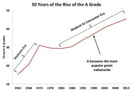 Letter Grade Percentage Chart Gpa Letter Grade Scale