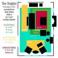 standard size area rugs average size area rug living room carpet for rugs home depot standard sizes large large rug sizes area for living room typical