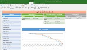 Agile Ideas Create A Kanban Board In Microsoft Project