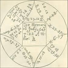 Melancholy The Classical Astrologer