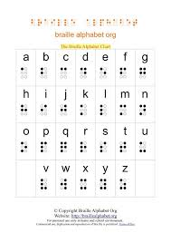 Braille Alphabet Chart Would Be Cool To Have A Small Classy