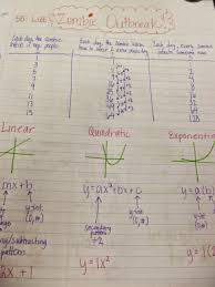 comparing linear quadratic exponential functions
