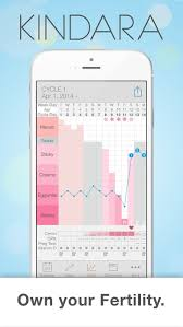 Kindara Fertility Tracker Ovulation Free Download
