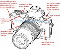 olympus e m camera detailed in diagram  rumor    ubergizmoolympus e m  camera description