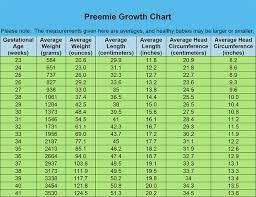 Premature Babies Weight Chart Lamasa Jasonkellyphoto Co