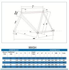 2011 Cinelli Mash Histogram Pre Order Release Mashsf