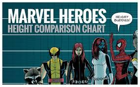 Superhero Height Chart Infographic Halloween Costumes Blog