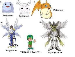 Patamon Digivolutions Digimon Fan Art 8840700 Fanpop