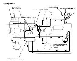 2007 international 4300 radio wiring diagram images image international truck wiring schematic get image about
