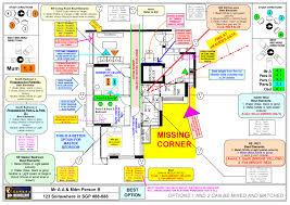 feng shui colors direction elememts. Feng Shui Bedroom Colors List - Interior Design Direction Elememts A