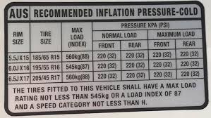 63 Rigorous Air Pressure Chart For Tyres