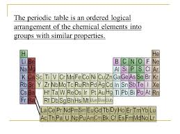 Periodic Table Physical Properties Students will understand the ...