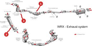exhaust sections subaru impreza forum wrx sti rally 2002 vw jetta exhaust diagram at 99 Jetta Exhaust Diagram