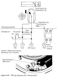 hvac heating and cooling thermostats hvac troubleshooting Honeywell Thermostat Wiring Diagram hvac heating and cooling thermostats