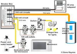 how to install a subpanel breaker box beautiful 220 breaker box how to install a subpanel breaker box beautiful 220 breaker box wiring diagram how to fill