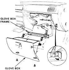honda civic fuse box 96 on honda images free download wiring diagrams 99 Honda Civic Ex Fuse Box Diagram 2004 honda accord glove box diagram 2007 civic fuse diagram 99 civic interior fuse box 99 honda civic ex fuse box diagram
