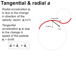 21 tangential radial a radial acceleration