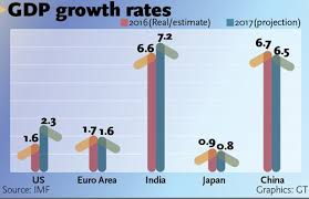 China Remains Worlds Largest Economic Driver Global Times