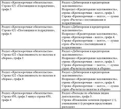 Книга Типичные ошибки в бухгалтерском учете и отчетности Типичные ошибки в бухгалтерском учете и отчетности