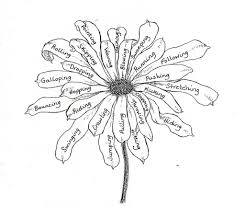 Dream Catcher Tattoo Sketch 100D Flowers Sketch Tumblr 100 Images About Drawings On Pinterest 92
