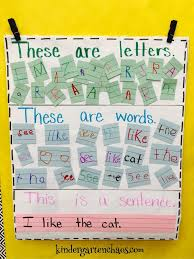 anchor charts for kindergarten must make kindergarten anchor charts kindergarten anchor charts