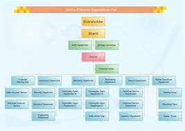 Organizational Chart Is A Good Tool To Chart The