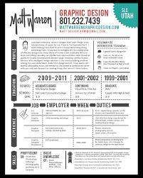 Graphic Design Resume Examples 2015 Graphic Design Resume Examples Resumes Of Creative Infographics In 2