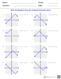 graphing absolute values from equations