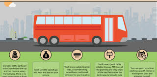 Trip Planner Gas Cost Top Benefits Of Charter Bus Travel