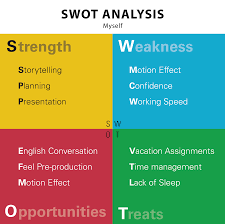 swot analysis for mercedes benz sa  mercedes benz swot analysis slideshare