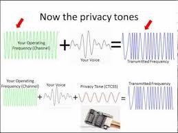 Pl Tone Chart