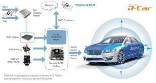 Lắp thiết bị định vị GPS ôtô giá rẻ Hải Phòng