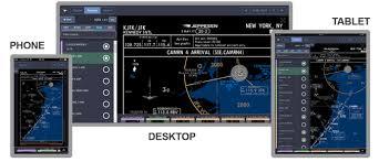 Efb Solution For Your Homecockpit Boeing 777 Homecockpit