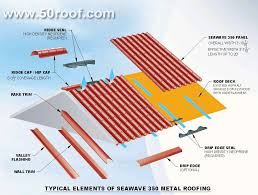 corrugated metal roofing panels spanish s tile