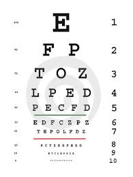 Eye Chart On Phone Eye Test Chart Cover Photo 4213572 Timeline Images