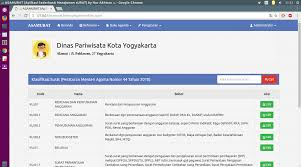 Tutorial Codeigniter Source Code Aplikasi Pengelolaan Surat