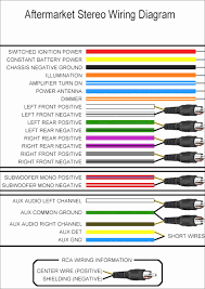 jvc car radio wiring colours schema wiring diagram stereo wiring harness color codes car radio wire colors