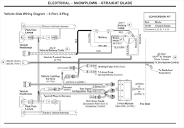 western vehicle side wiring diagram 3 port plug new snow plow with fisher snow plow wiring harness at Snow Plow Wiring Harness