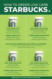 upgrade that boring old black coffee with these incredibly delicious low carb starbucks drinks from